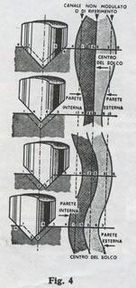 Il Segreto della Stereofonia - Fig.4