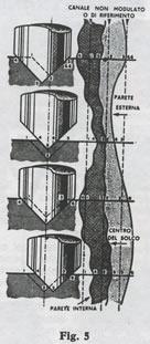 Il Segreto della Stereofonia - Fig.5