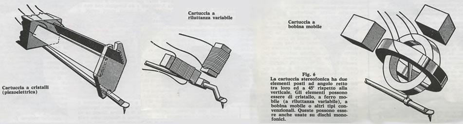 Il Segreto della Stereofonia - Fig.6
