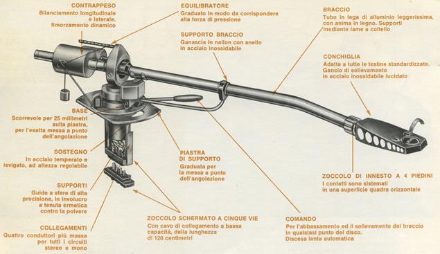 Shure Braccio 3009 3012